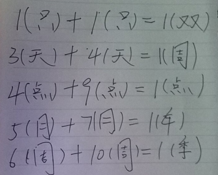 有意思的数学题 脑筋急转弯(已解密)