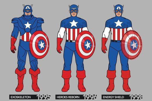 漫威宇宙电影合集 美国队长战衣 75 年进化史,哪一套是你的最爱?