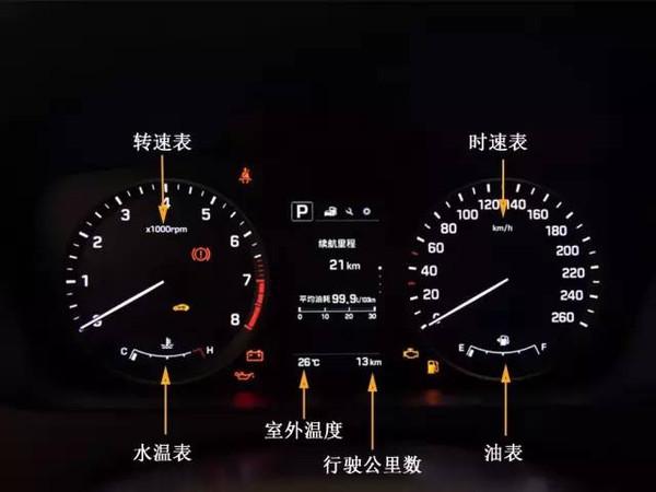 汽车仪表盘标识全解析高清图片