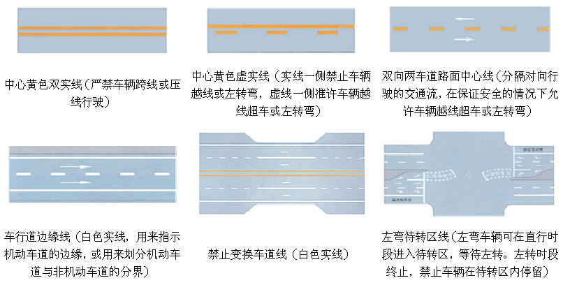 http://mt.sohu.com/20160506/n447960461.shtml mt.sohu.com true 赛诺杰交通信号灯 http://mt.sohu.com/20160506/n447960461.shtml report 2506 以下为大家汇总一下常用的交通信号标志:一、禁令标志(禁止或限制车辆、行人交通行为的标志)二、警告标志(警告车辆、行人注意危险地点的标志)三、指示标志(指示车辆、