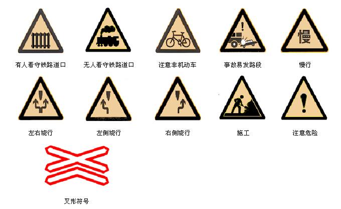 常用交通信号标志图解