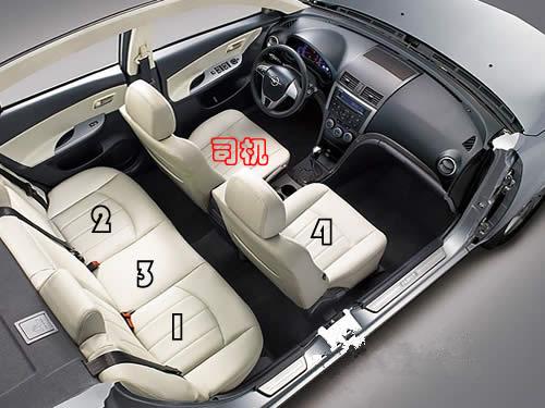 五座车座位图-形象礼仪师洪建妮告诉您乘车需要注意的礼仪