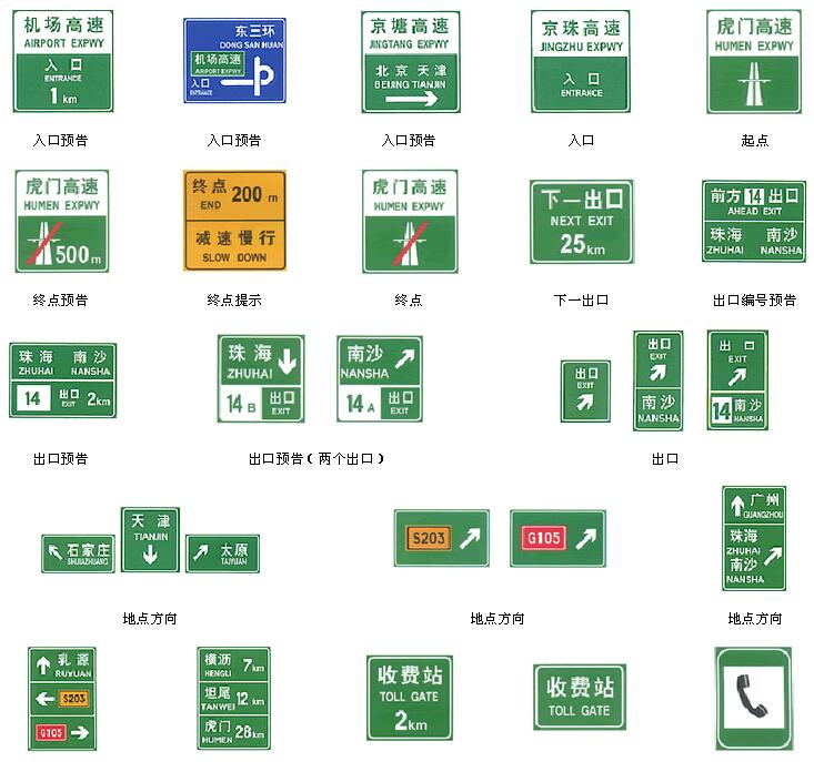 常用交通信号标志图解图片