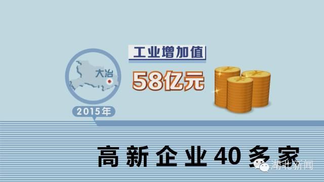 湖北2021年县域GDp_湖北县域地图