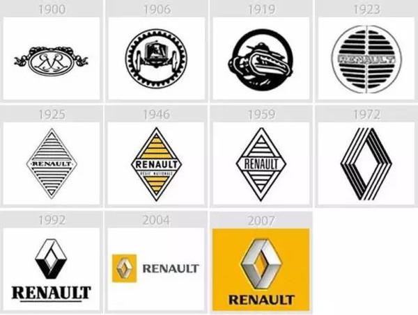 个标志从1912年开始作为雪铁龙公司汽车的商标.   雷诺高清图片