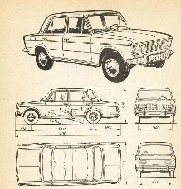 【涨姿势】详解汽车设计研发全过程