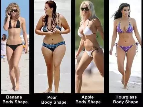 下半身肥胖,你要如何减?如何瘦臀、瘦腿?
