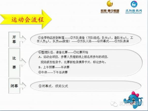 【529亲子工资v亲子】动漫、比赛项目精彩出流程初中私立老师图片