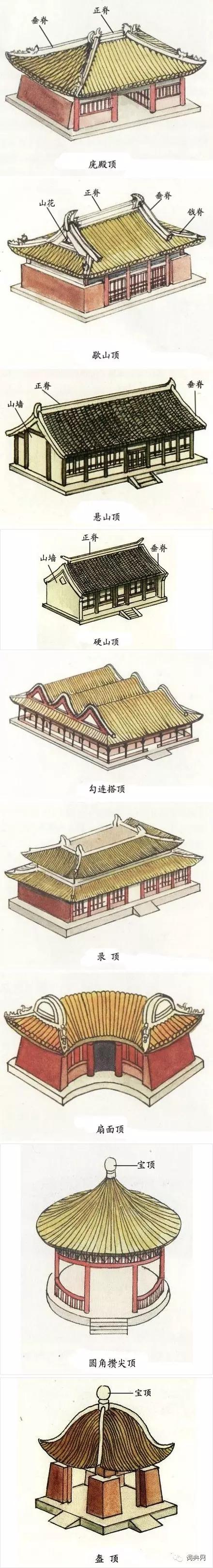 9种中国古建筑屋顶式样欣赏