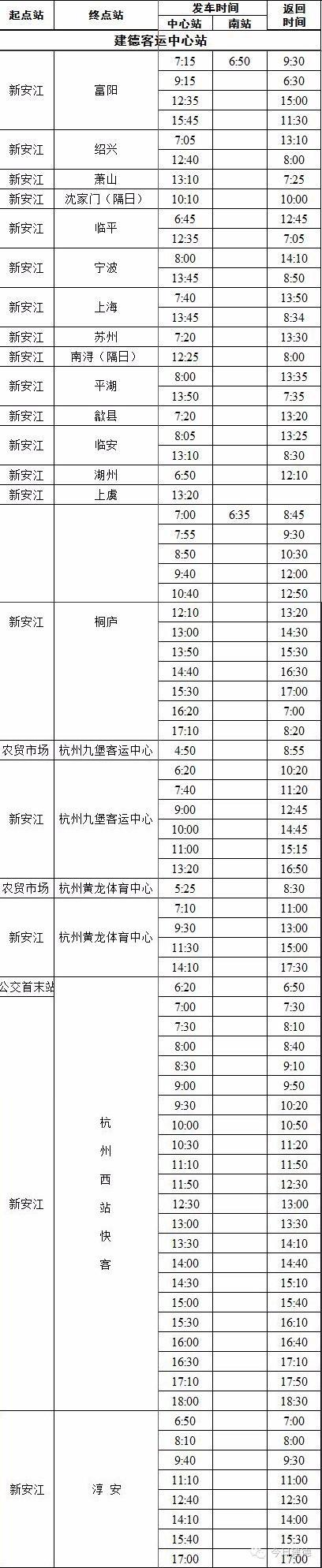 【早知道】建德最新长途客运班车时刻表来啦!请收好!