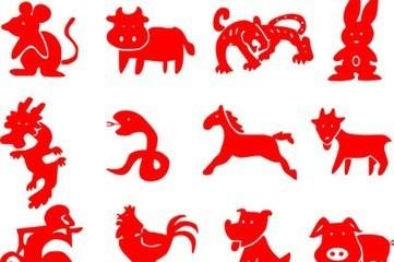 当字指十二生肖什么动物图片