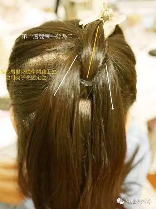 法国辫_只用5条橡皮筋,女儿就能拥有冰雪奇缘同款法国辫!
