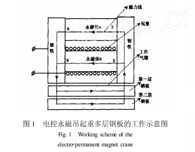 防干扰电磁感低音频放大电路图