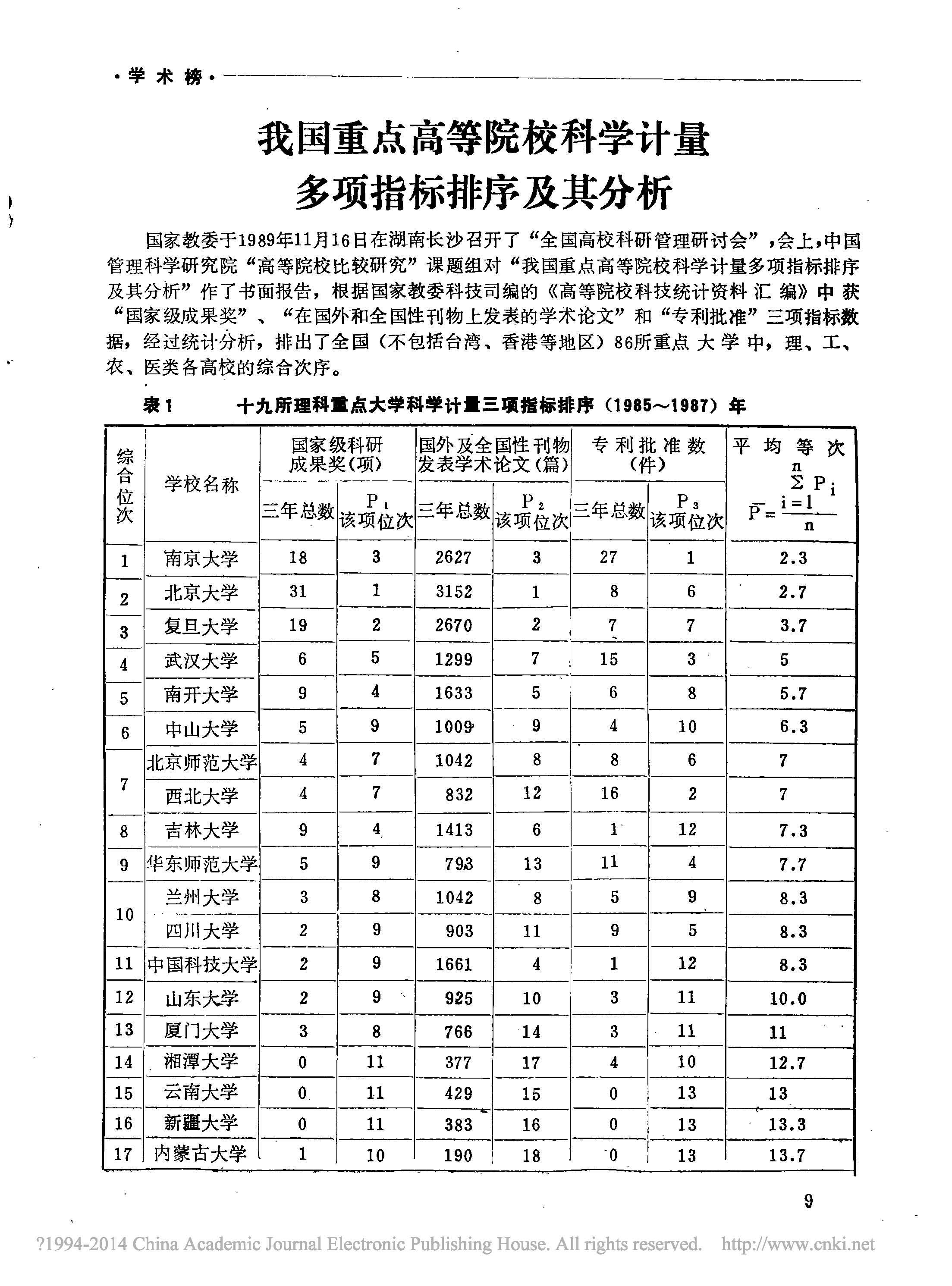中国第1个综合大学排行榜,清华南大分列榜首