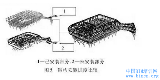 bim技术在钢结构中的运用