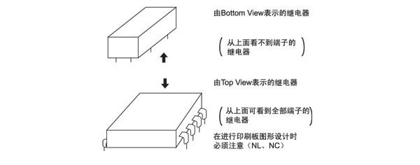 继电器接线图 从上图可以看出,继电器一般由铁芯,线圈,衔铁,触点簧片