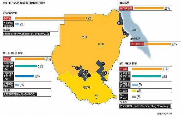 南苏丹gdp_地图看世界 地球上最年轻的国家 最古老的国家及最富有的国家 苏丹
