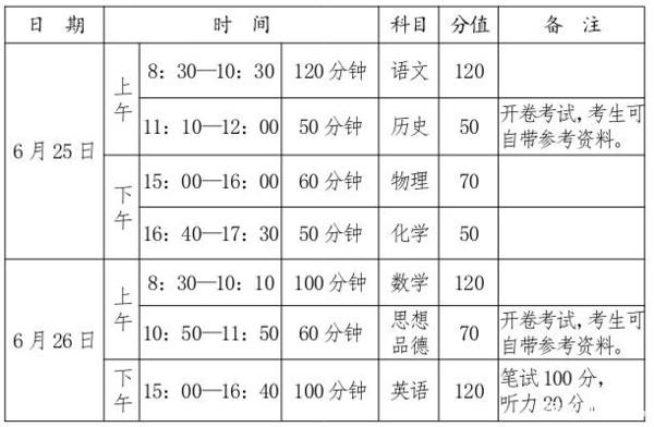 【政策发布】2016年郑州市中招准线公布,全面政策高中椭圆图片