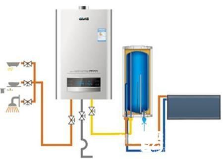 燃气热水器排名_燃气热水器安装图片