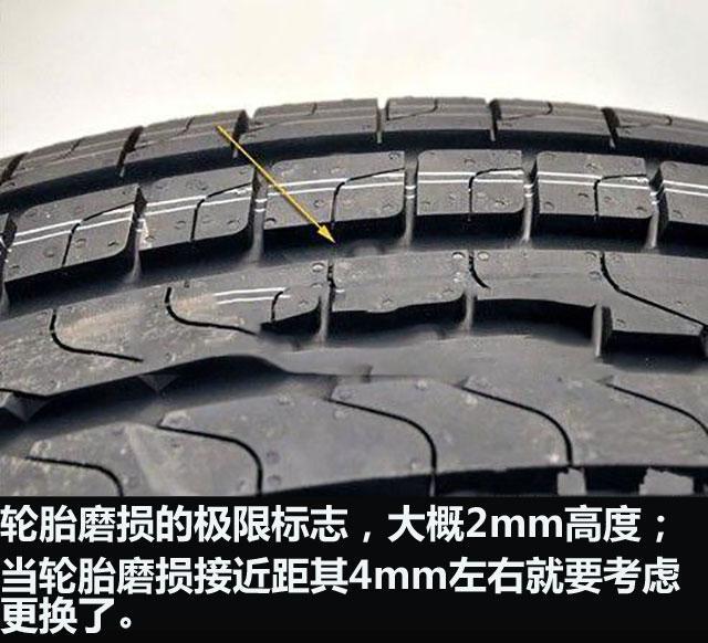 如何给爱车挑轮胎,你应该知道这些(图6)