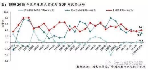出口与gdp_中美出口gdp历年对比