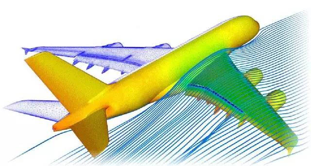 由空气动力学巧说赛鸽飞行速度(一)图片