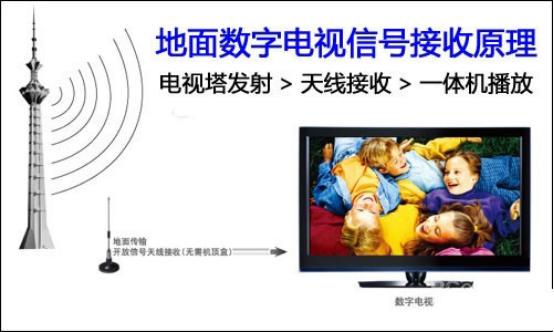 手机看电视不用流量_连小米也用的dtmb技术 从此手机看电视0流量