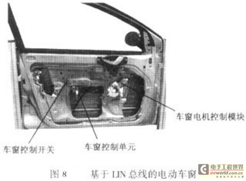 汽车电子技术 车窗 天窗驱动原理解析高清图片