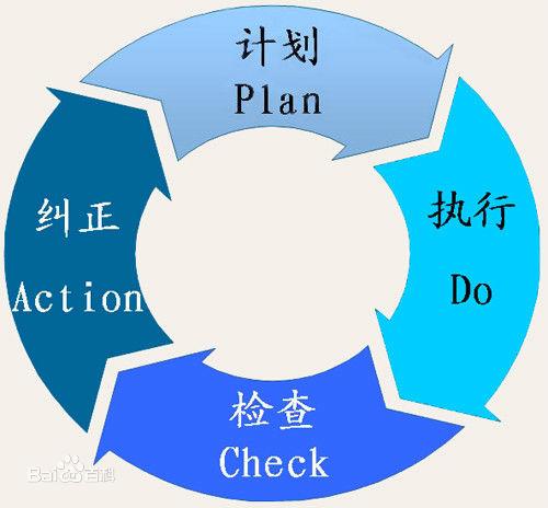 容易做…的英文_做哪些动作容易流产_容易的做一个模型英语
