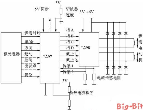 基于l297和l298的步进电机驱动器的设计