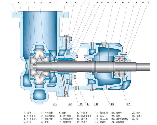 货车高压油泵结构图