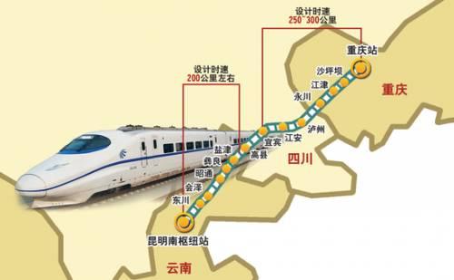 长沙到重庆高铁