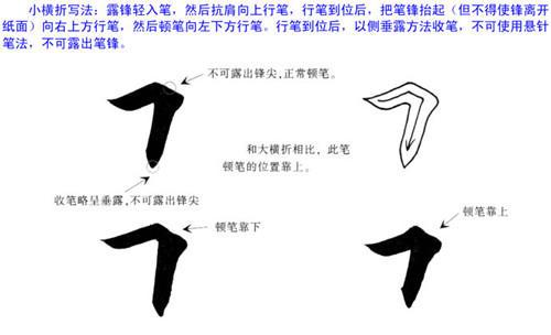 史上最全汉字笔顺规则总结,一定要让孩子掌握
