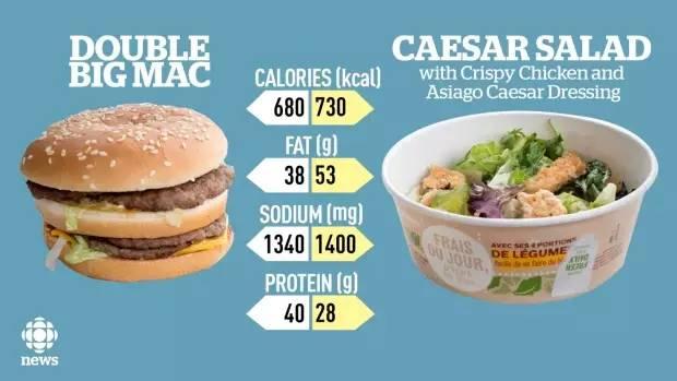 减肥吃沙拉酱图片