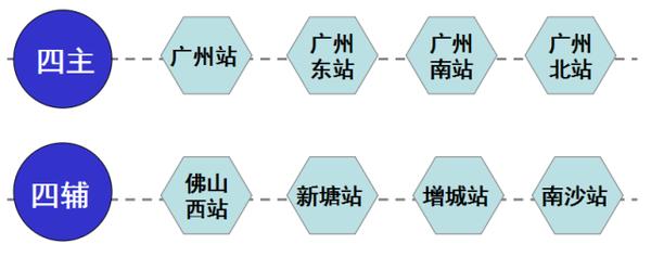 广佛地铁剪纸矢量图