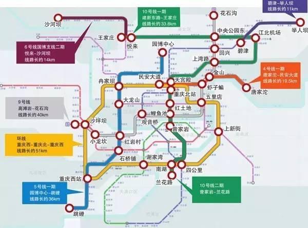 目前轨道交通3号线北延伸段碧津至举人坝全线车站主体结构施工已全部