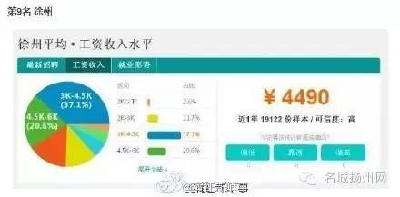 南京人口管理干部学院_南京人口月平均收入