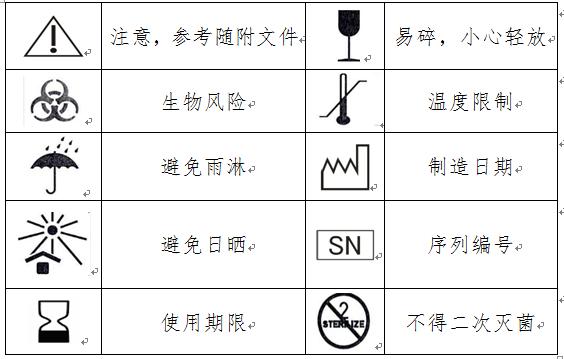 医疗器械产品注册说明书和标签编写规范