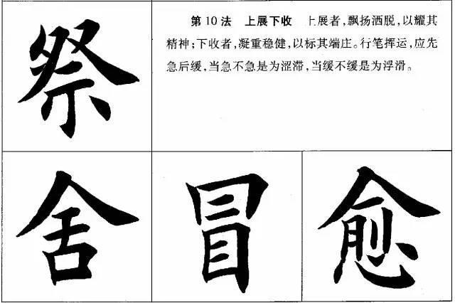 楷书间架结构二十八法