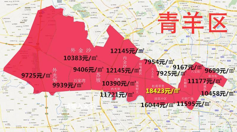 6月成都主城区各区房价多少涨跌多少?图片