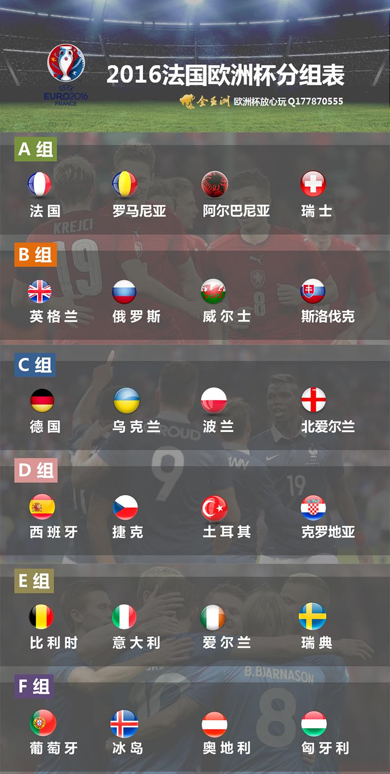 2016法国欧洲杯完整赛程表-最新版看这里