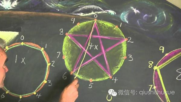 每个孩子都选择了自己喜欢的颜色在主课本上画出了一个美妙的五角星.图片