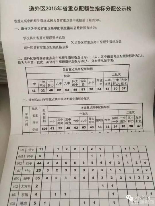 2015年哈尔滨各区学籍配额高中指标生省市分高中重点生复读图片