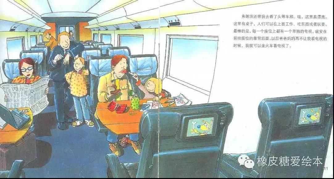 《我最佩服的火车司机》小朋友的职业体验