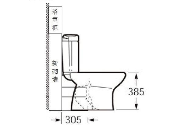 装修痛点:马桶坑距不合适