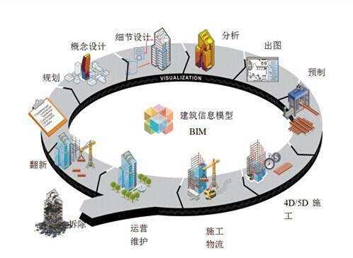 施工成本控制_2014一级建造师管理知识点施工成本控制的步
