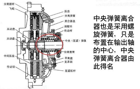 什么是轮轴原理_轮轴原理示意图