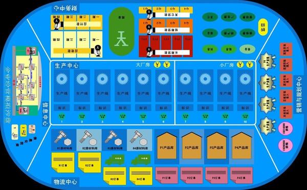 erp手工模拟沙盘规则图片