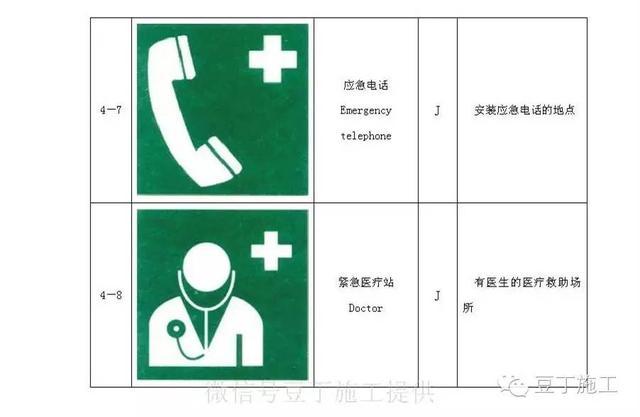 1)提示标志的基本型式是正方形边框