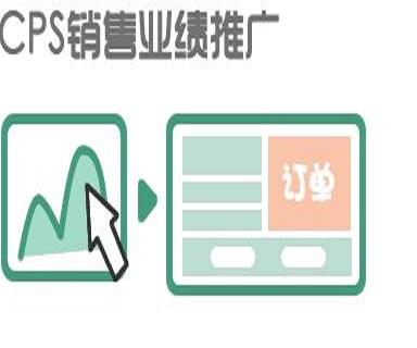 广告联盟中的cps广告及模式